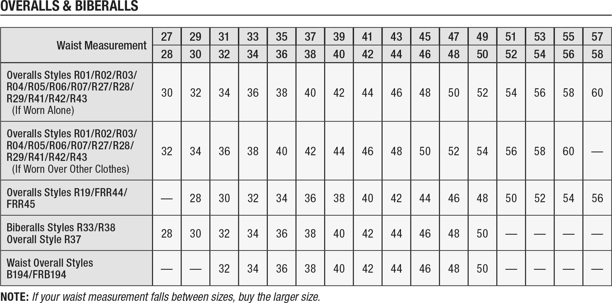 Overall and Bib sizing chart for Carhartt garments